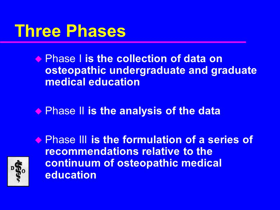 Three Phases u Phase I is the collection of data on osteopathic undergraduate and graduate medical education u Phase II is the analysis of the data u Phase III is the formulation of a series of recommendations relative to the continuum of osteopathic medical education