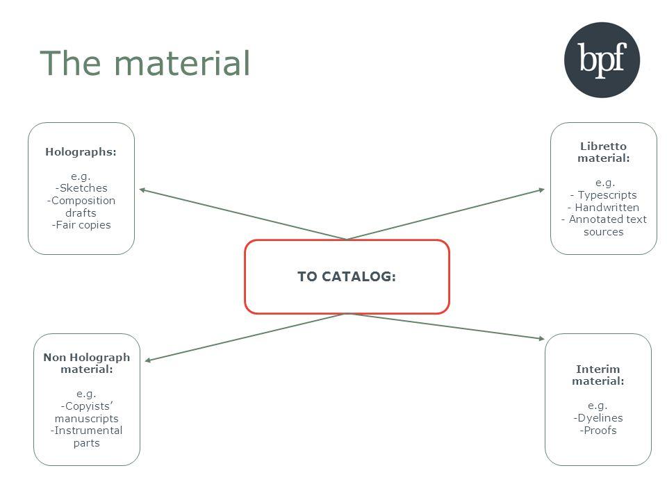 The material Non Holograph material: e.g. -Copyists manuscripts -Instrumental parts Holographs: e.g. -Sketches -Composition drafts -Fair copies Interi
