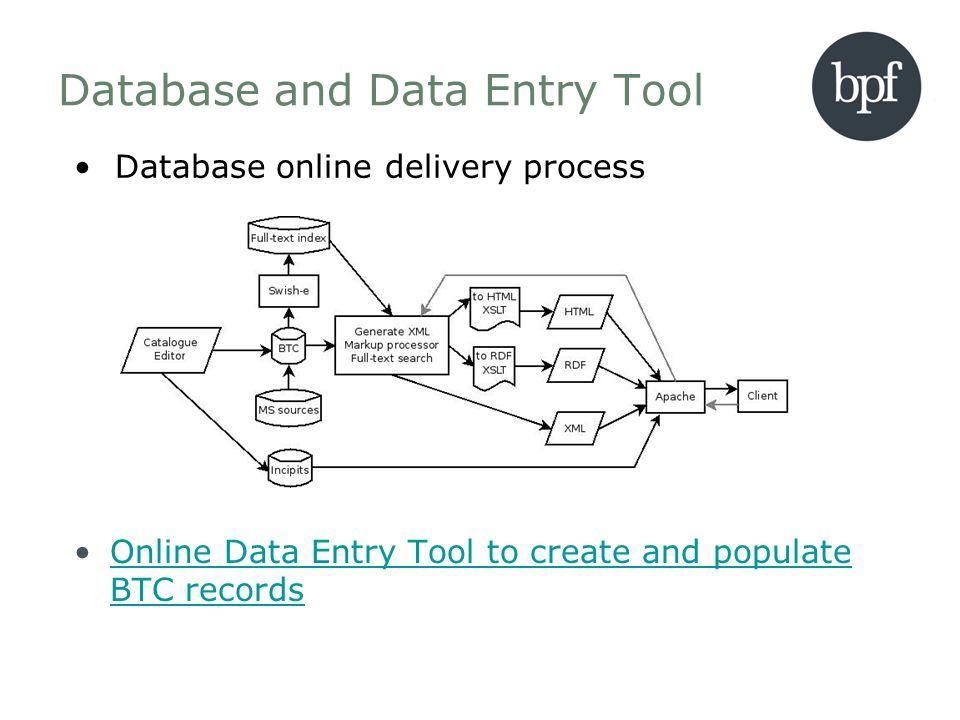 Database and Data Entry Tool Online Data Entry Tool to create and populate BTC recordsOnline Data Entry Tool to create and populate BTC records Database online delivery process