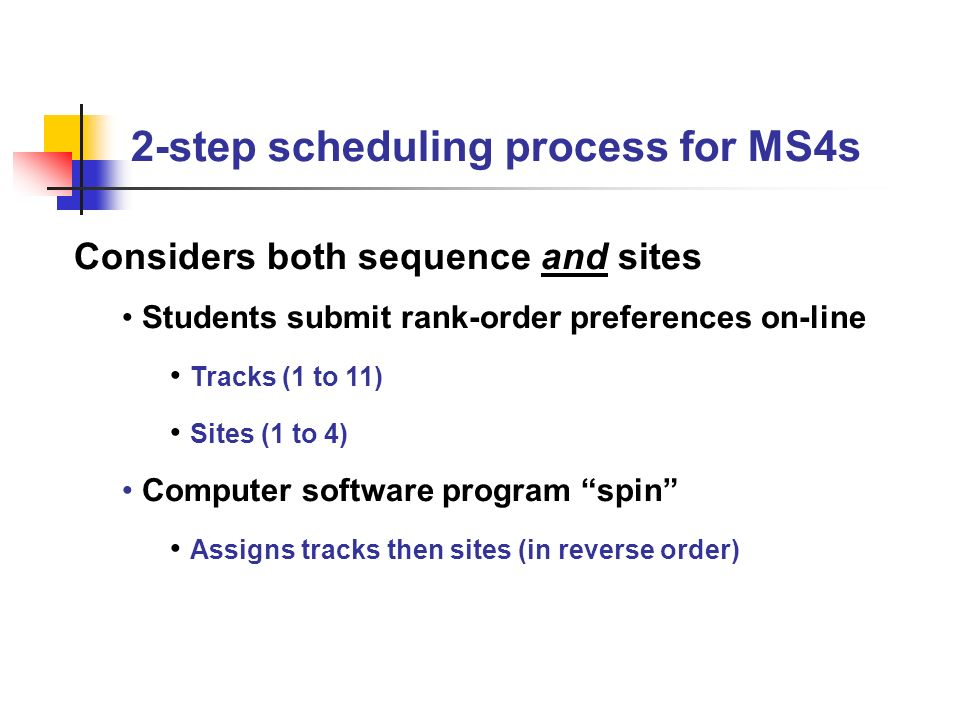 2-step scheduling process for MS4s Considers both sequence and sites Students submit rank-order preferences on-line Tracks (1 to 11) Sites (1 to 4) Computer software program spin Assigns tracks then sites (in reverse order)