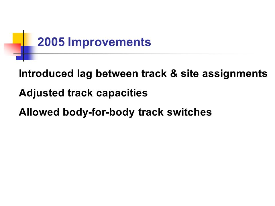2005 Improvements Introduced lag between track & site assignments Adjusted track capacities Allowed body-for-body track switches