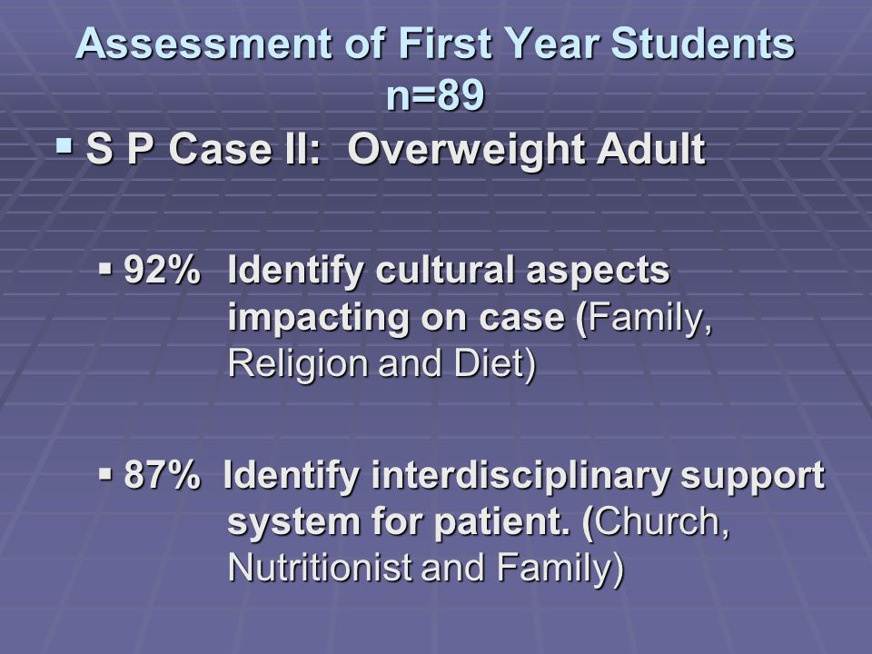 Assessment of First Year Students n=89 S P Case II: Overweight Adult S P Case II: Overweight Adult 92% Identify cultural aspects impacting on case (Family, Religion and Diet) 92% Identify cultural aspects impacting on case (Family, Religion and Diet) 87% Identify interdisciplinary support system for patient.