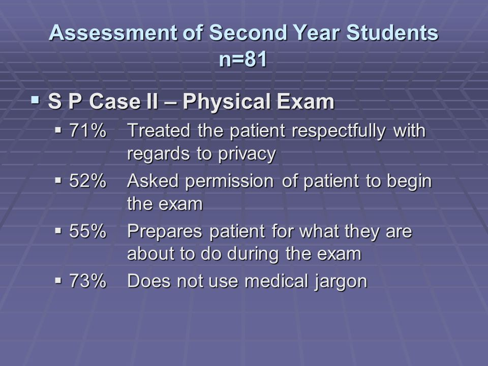 Assessment of Second Year Students n=81 S P Case II – Physical Exam S P Case II – Physical Exam 71% Treated the patient respectfully with regards to privacy 71% Treated the patient respectfully with regards to privacy 52% Asked permission of patient to begin the exam 52% Asked permission of patient to begin the exam 55%Prepares patient for what they are about to do during the exam 55%Prepares patient for what they are about to do during the exam 73%Does not use medical jargon 73%Does not use medical jargon