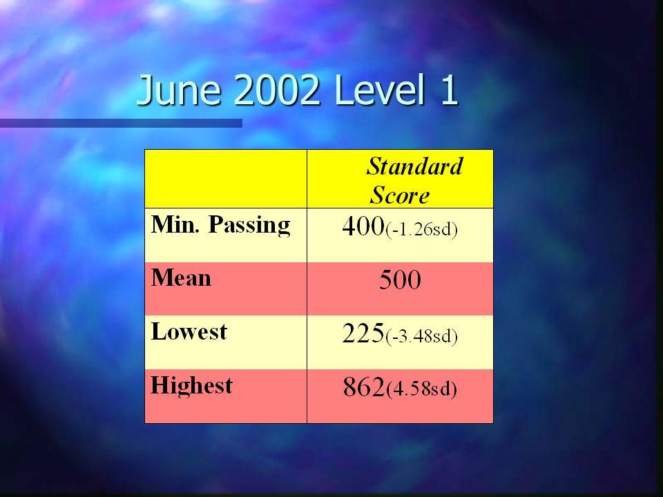 June 2002 Level 1