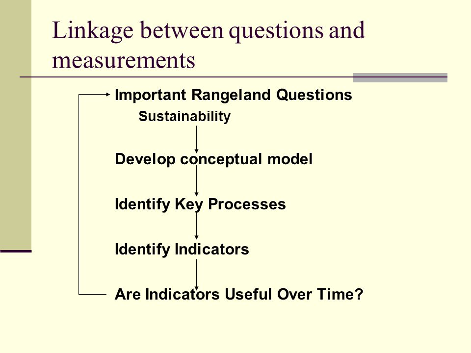 Linkage between questions and measurements Important Rangeland Questions Sustainability Develop conceptual model Identify Key Processes Identify Indicators Are Indicators Useful Over Time