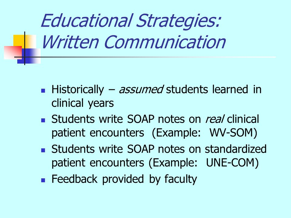 Educational Strategies: Written Communication Historically – assumed students learned in clinical years Students write SOAP notes on real clinical patient encounters (Example: WV-SOM) Students write SOAP notes on standardized patient encounters (Example: UNE-COM) Feedback provided by faculty