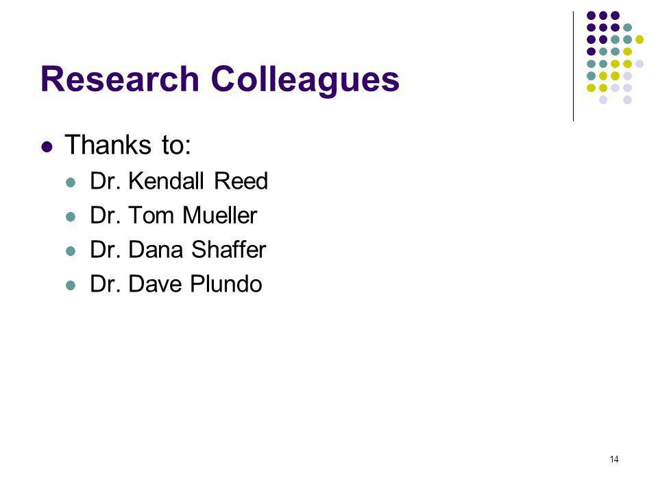 14 Research Colleagues Thanks to: Dr. Kendall Reed Dr. Tom Mueller Dr. Dana Shaffer Dr. Dave Plundo