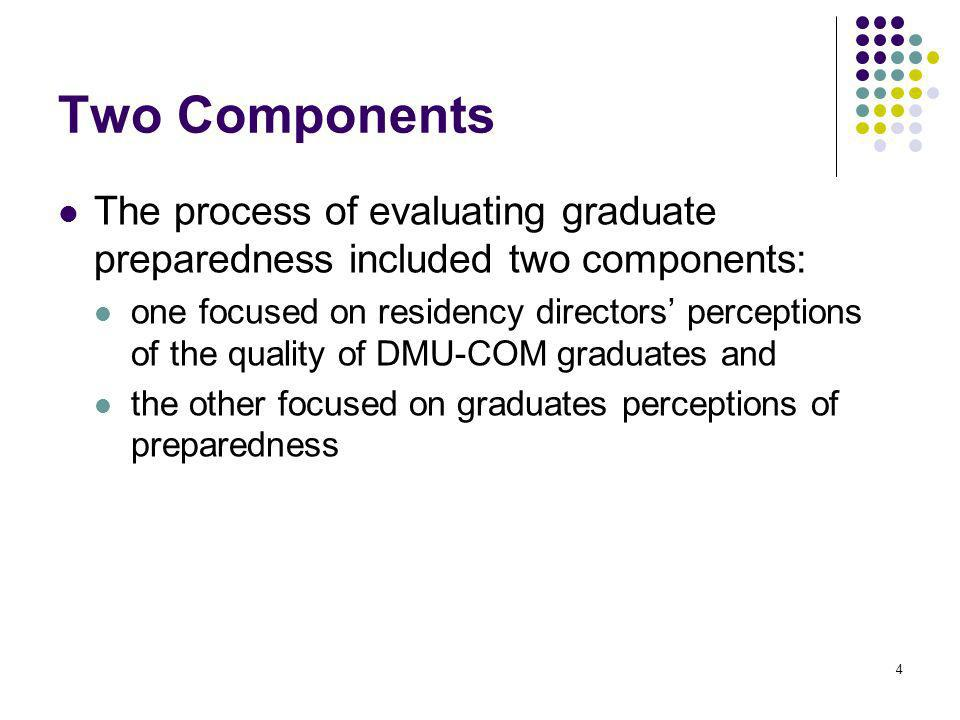 4 Two Components The process of evaluating graduate preparedness included two components: one focused on residency directors perceptions of the quality of DMU-COM graduates and the other focused on graduates perceptions of preparedness