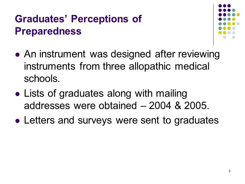 9 Graduates Perceptions of Preparedness An instrument was designed after reviewing instruments from three allopathic medical schools.