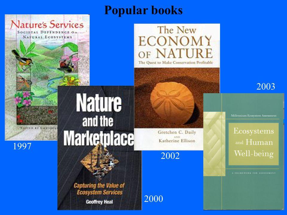 Popular books 1997 2000 2002 2003
