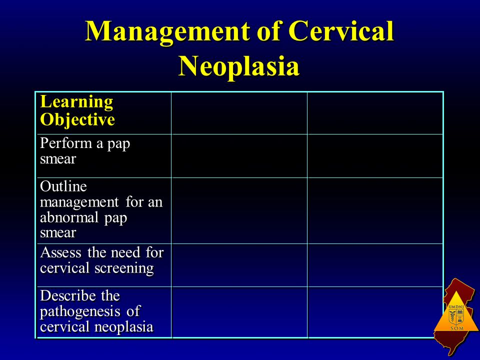 Management of Cervical Neoplasia Describe the pathogenesis of cervical neoplasia Assess the need for cervical screening Outline management for an abno