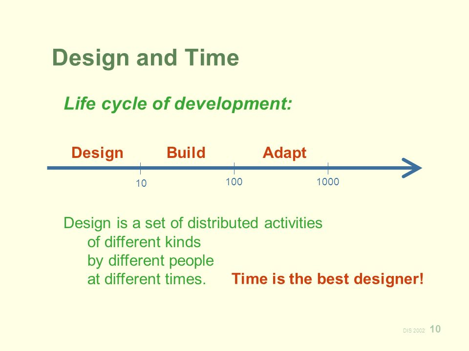 DIS Design and Time Life cycle of development: Design Build Use Design is a set of distributed activities of different kinds by different people at different times.