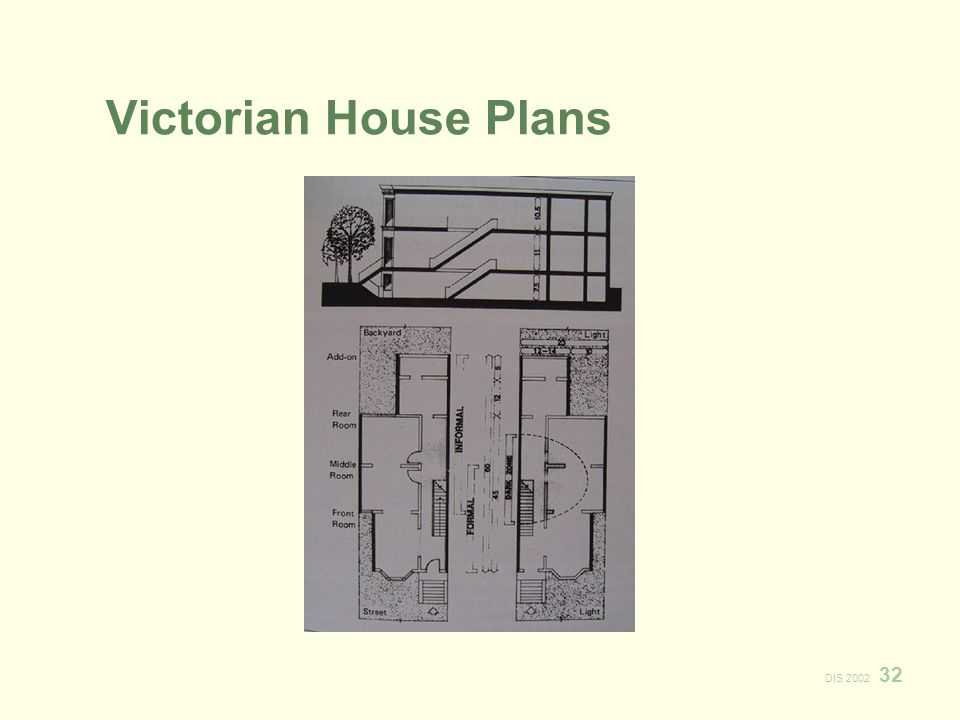 DIS 2002 32 Victorian House Plans