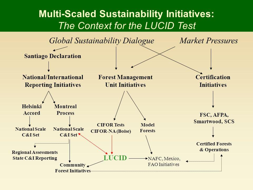 Certification Initiatives FSC, AFPA, Smartwood, SCS Certified Forests & Operations Market PressuresGlobal Sustainability Dialogue Santiago Declaration
