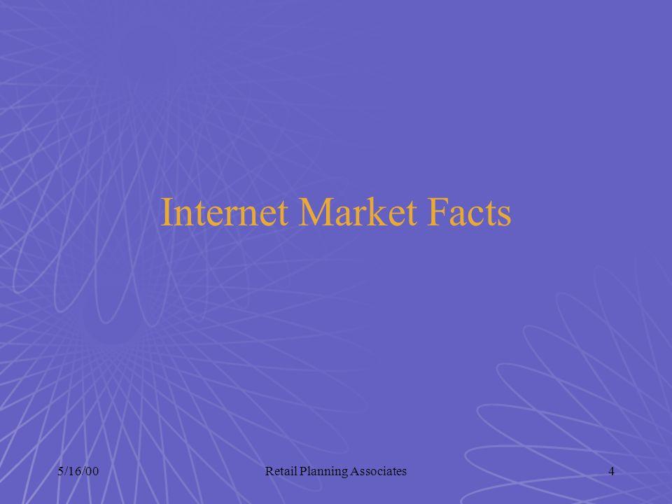 5/16/00Retail Planning Associates5 The Web: Between 101 & 66 Million U.S.