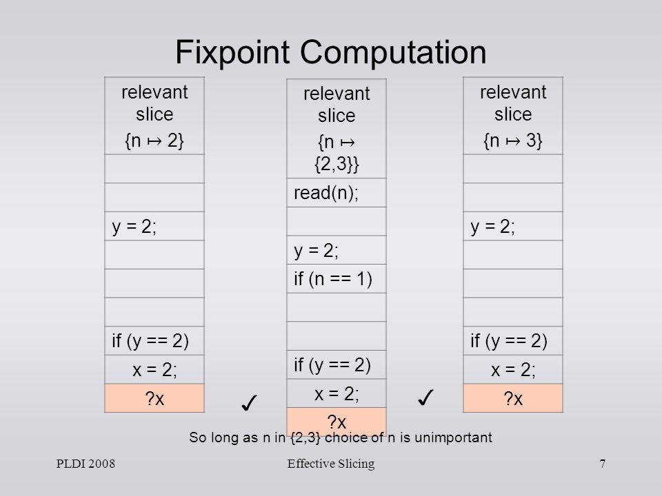 PLDI 2008Effective Slicing7 relevant slice {n 3} y = 2; if (y == 2) x = 2; ?x Fixpoint Computation relevant slice {n 2} y = 2; if (y == 2) x = 2; ?x relevant slice {n {2,3}} read(n); y = 2; if (n == 1) if (y == 2) x = 2; ?x So long as n in {2,3} choice of n is unimportant