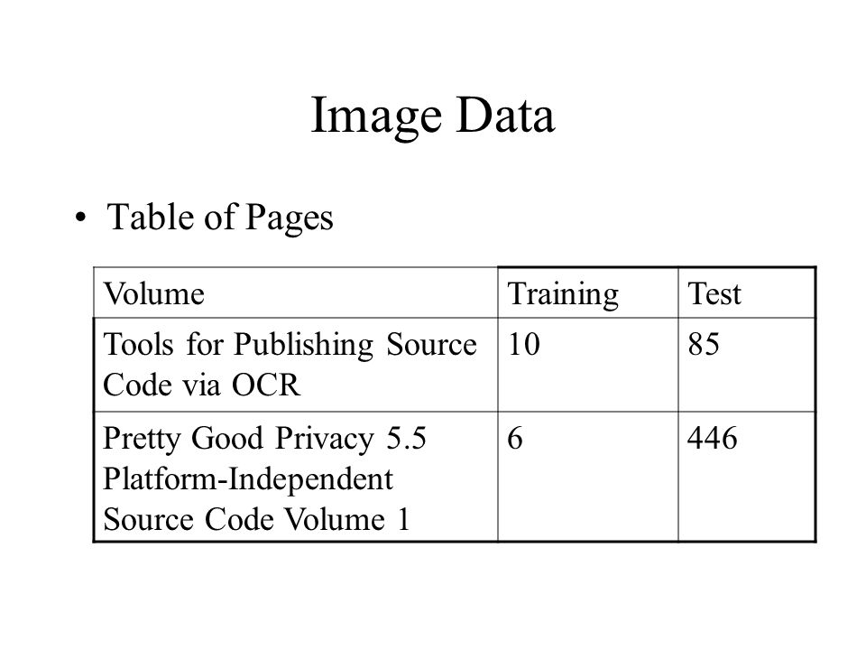 Image Data Table of Pages VolumeTrainingTest Tools for Publishing Source Code via OCR 1085 Pretty Good Privacy 5.5 Platform-Independent Source Code Volume 1 6446