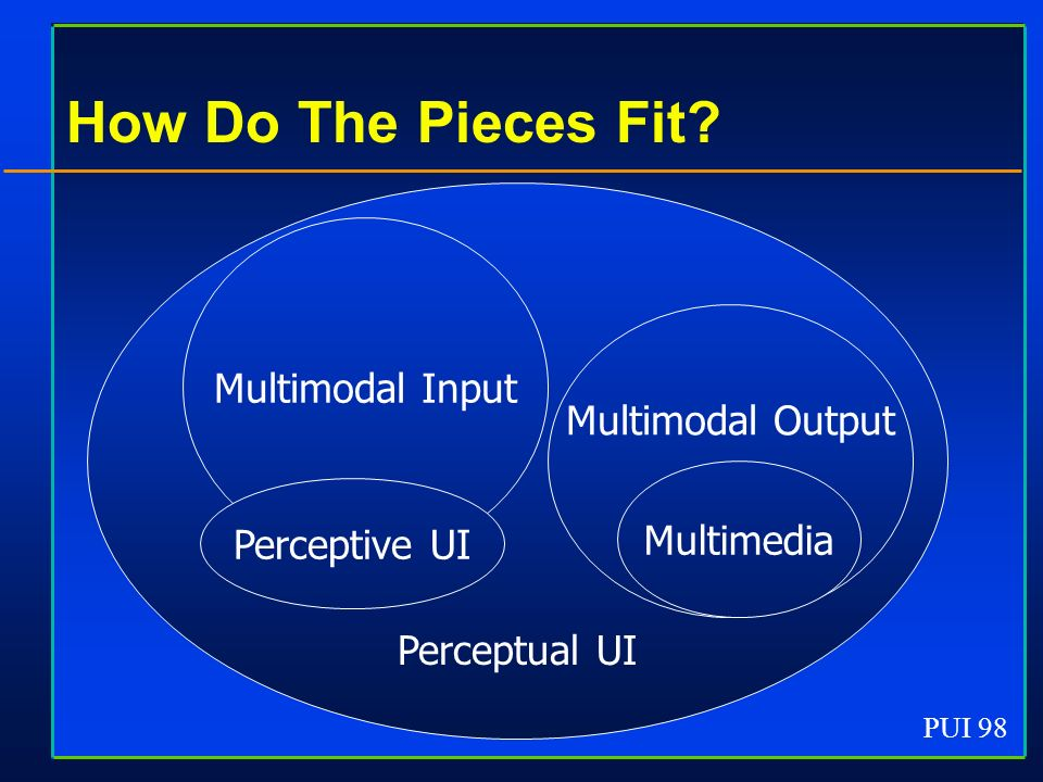 PUI 98 Perceptual UI How Do The Pieces Fit.