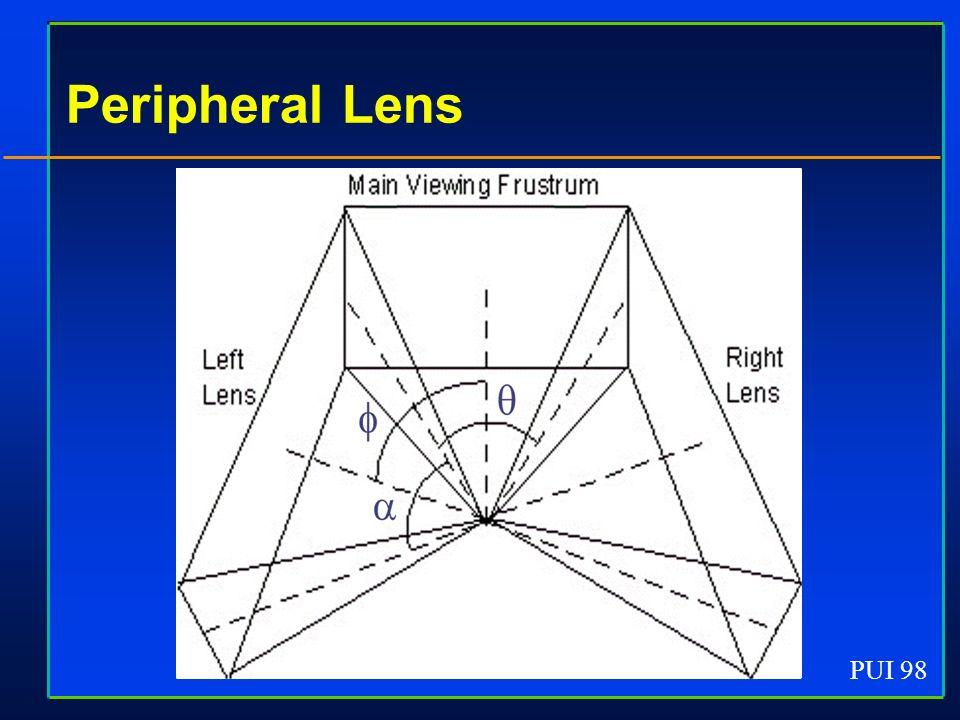 PUI 98 Peripheral Lens