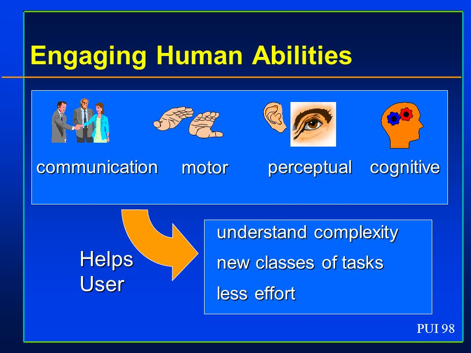 PUI 98 communication Engaging Human Abilities understand complexity new classes of tasks less effort understand complexity new classes of tasks less effort HelpsUser perceptual motor cognitive