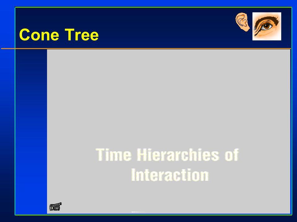 PUI 98 Cone Tree