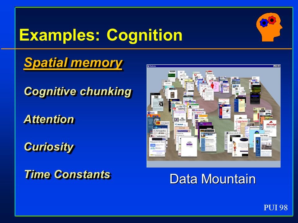 PUI 98 Examples: Cognition Spatial memory Cognitive chunking AttentionCuriosity Time Constants Data Mountain