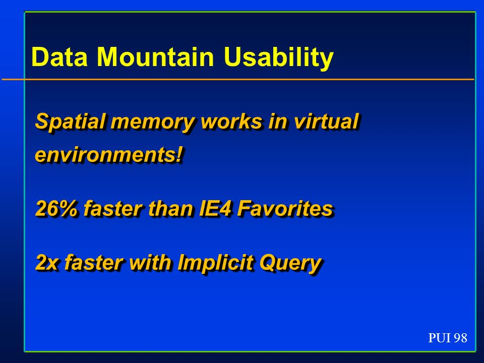 PUI 98 Data Mountain Usability Spatial memory works in virtual environments! 26% faster than IE4 Favorites 2x faster with Implicit Query Spatial memor