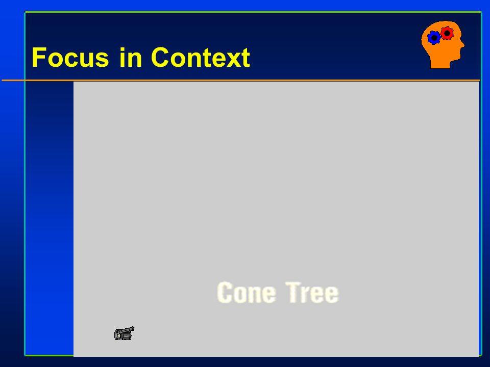 PUI 98 Focus in Context