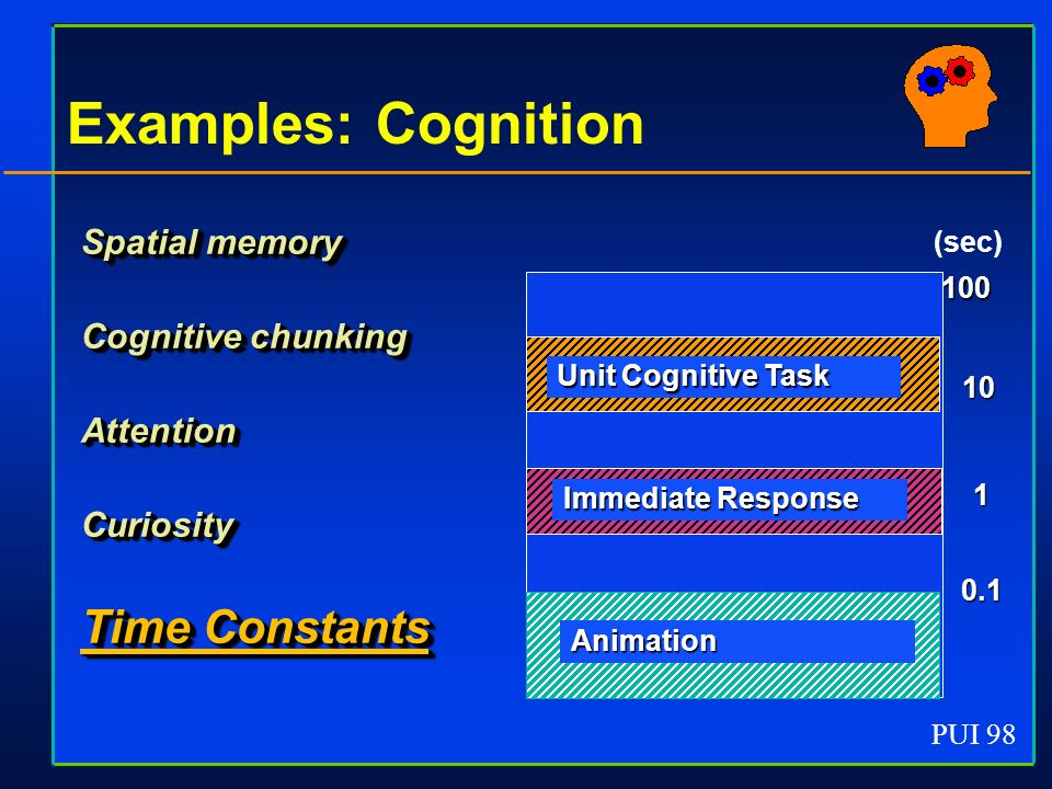 PUI 98 Examples: Cognition Spatial memory Cognitive chunking AttentionCuriosity Time Constants Unit Cognitive Task Animation Immediate Response (sec) 0.1 1 10 100