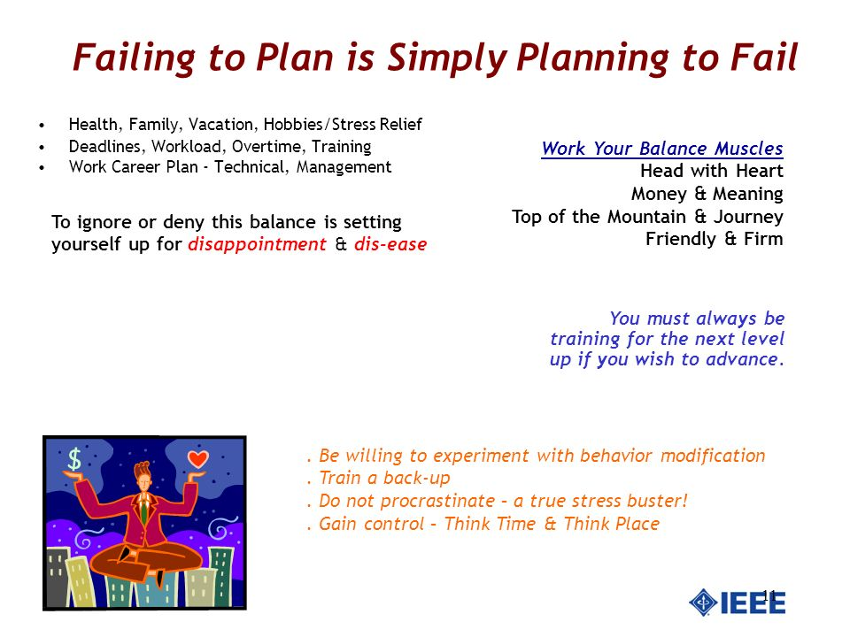 11 Failing to Plan is Simply Planning to Fail Health, Family, Vacation, Hobbies/Stress Relief Deadlines, Workload, Overtime, Training Work Career Plan