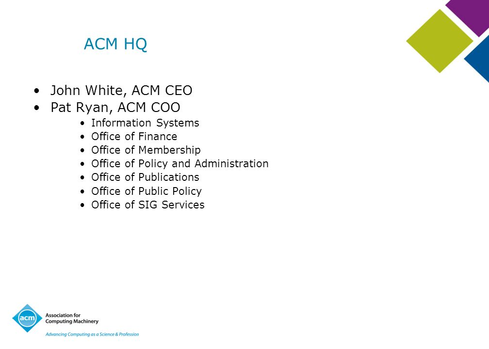ACM HQ John White, ACM CEO Pat Ryan, ACM COO Information Systems Office of Finance Office of Membership Office of Policy and Administration Office of