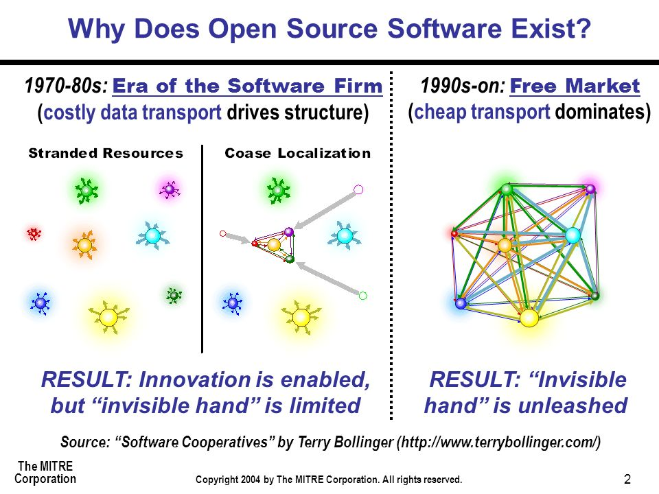 The MITRE Corporation Copyright 2004 by The MITRE Corporation. All rights reserved. 2 Why Does Open Source Software Exist? 1970-80s: Era of the Softwa