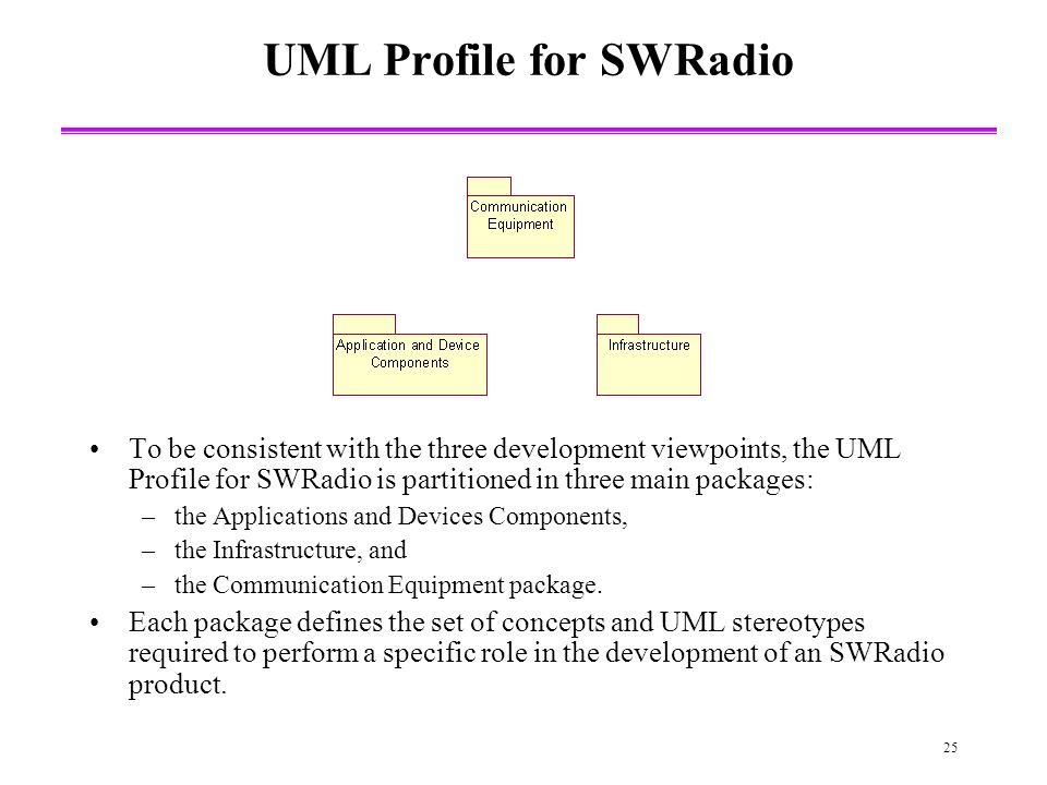25 UML Profile for SWRadio To be consistent with the three development viewpoints, the UML Profile for SWRadio is partitioned in three main packages: –the Applications and Devices Components, –the Infrastructure, and –the Communication Equipment package.