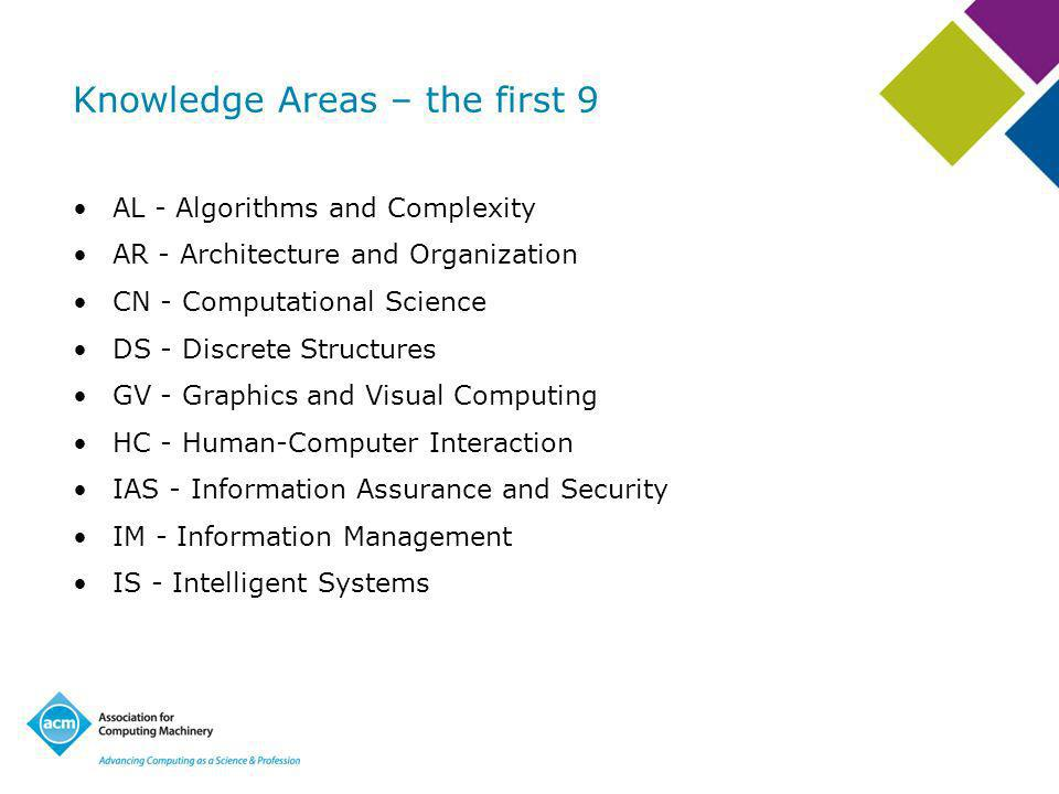 Knowledge Areas – the first 9 AL - Algorithms and Complexity AR - Architecture and Organization CN - Computational Science DS - Discrete Structures GV - Graphics and Visual Computing HC - Human-Computer Interaction IAS - Information Assurance and Security IM - Information Management IS - Intelligent Systems