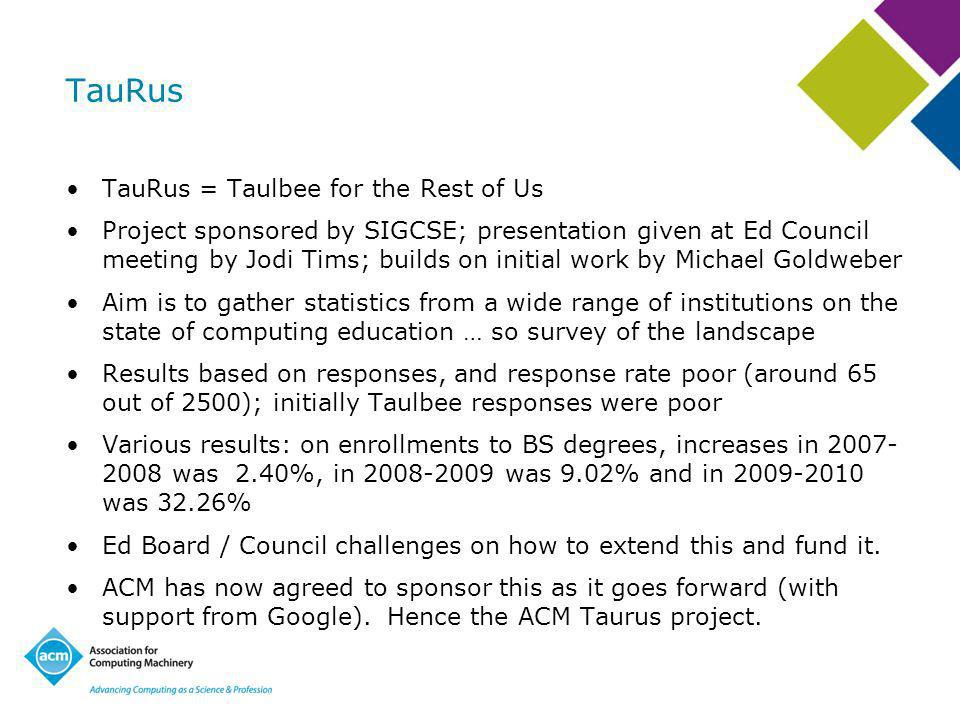 TauRus TauRus = Taulbee for the Rest of Us Project sponsored by SIGCSE; presentation given at Ed Council meeting by Jodi Tims; builds on initial work by Michael Goldweber Aim is to gather statistics from a wide range of institutions on the state of computing education … so survey of the landscape Results based on responses, and response rate poor (around 65 out of 2500); initially Taulbee responses were poor Various results: on enrollments to BS degrees, increases in was 2.40%, in was 9.02% and in was 32.26% Ed Board / Council challenges on how to extend this and fund it.