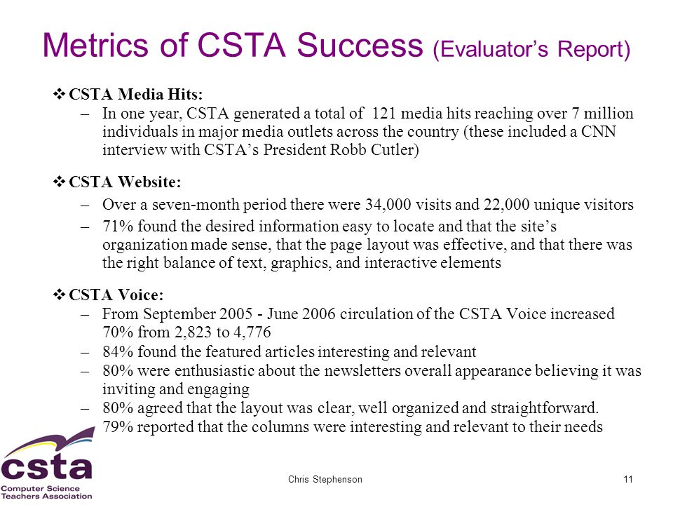 02/05/07Chris Stephenson11 Metrics of CSTA Success (Evaluators Report) CSTA Media Hits: –In one year, CSTA generated a total of 121 media hits reachin