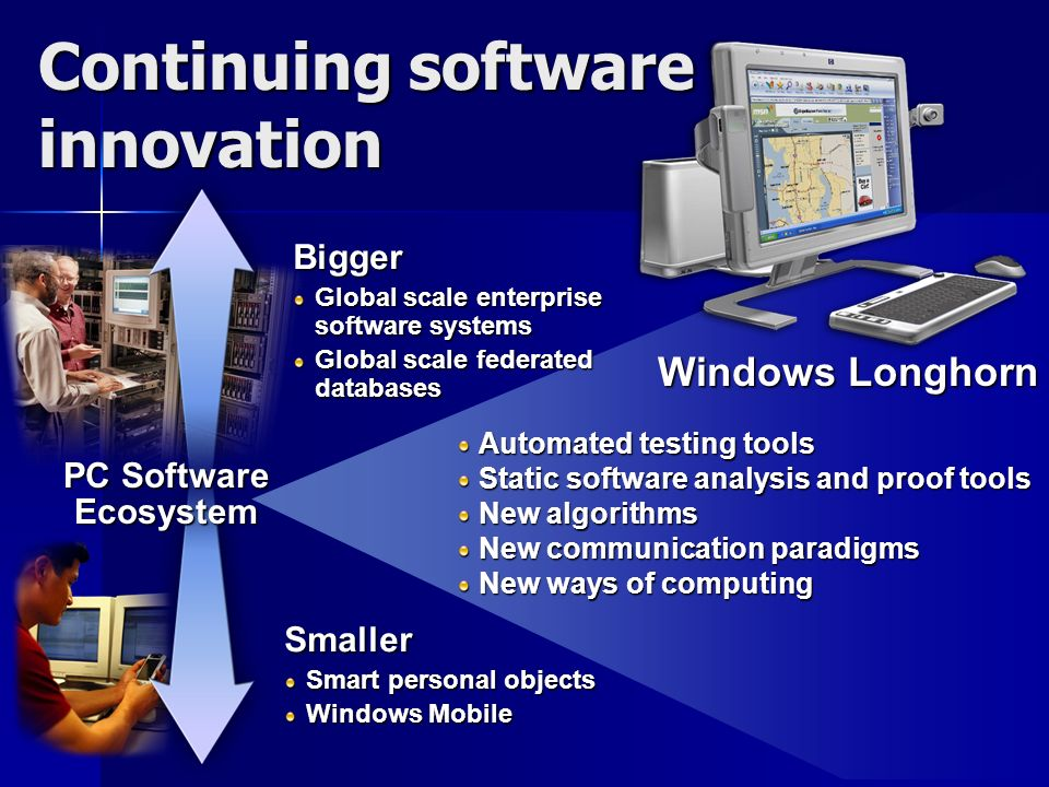 Bigger Global scale enterprise software systems Global scale federated databases Windows Longhorn Smaller Smart personal objects Windows Mobile Automated testing tools Static software analysis and proof tools New algorithms New communication paradigms New ways of computing PC Software Ecosystem Continuing software innovation