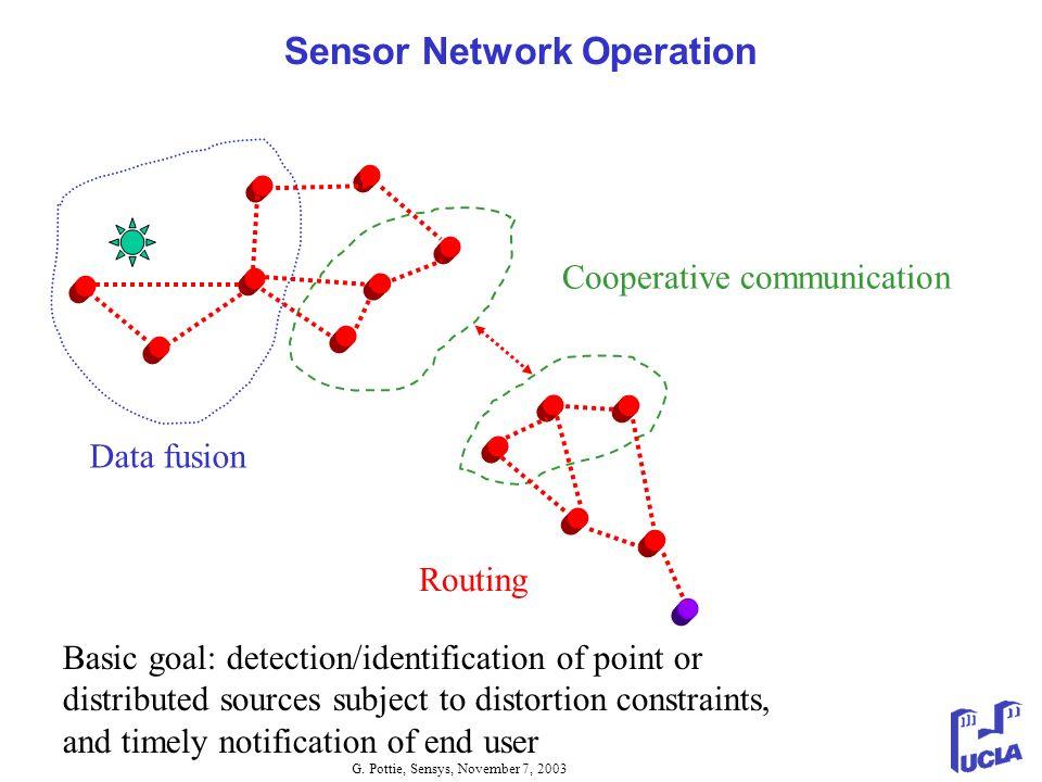 G. Pottie, Sensys, November 7, 2003 Sensor Network Operation Data fusion Cooperative communication Routing Basic goal: detection/identification of poi