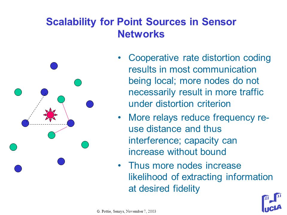 G. Pottie, Sensys, November 7, 2003 Scalability for Point Sources in Sensor Networks Cooperative rate distortion coding results in most communication