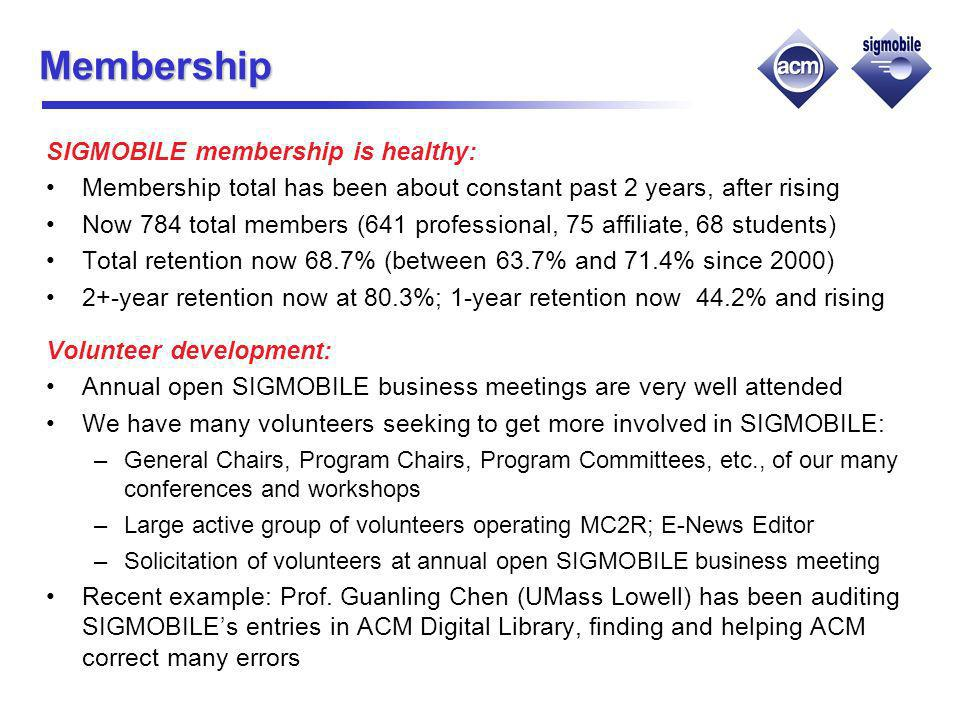 Membership SIGMOBILE membership is healthy: Membership total has been about constant past 2 years, after rising Now 784 total members (641 professional, 75 affiliate, 68 students) Total retention now 68.7% (between 63.7% and 71.4% since 2000) 2+-year retention now at 80.3%; 1-year retention now 44.2% and rising Volunteer development: Annual open SIGMOBILE business meetings are very well attended We have many volunteers seeking to get more involved in SIGMOBILE: –General Chairs, Program Chairs, Program Committees, etc., of our many conferences and workshops –Large active group of volunteers operating MC2R; E-News Editor –Solicitation of volunteers at annual open SIGMOBILE business meeting Recent example: Prof.
