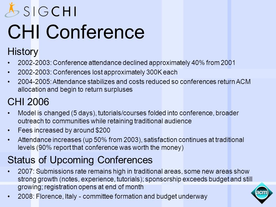 CHI Conference History 2002-2003: Conference attendance declined approximately 40% from 2001 2002-2003: Conferences lost approximately 300K each 2004-