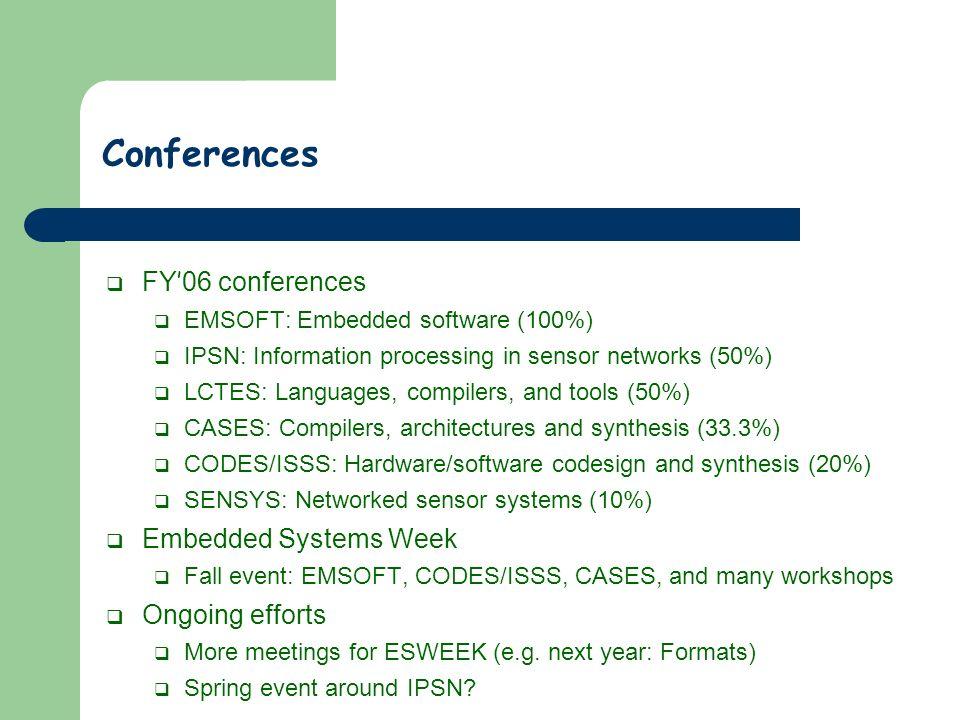 Conferences FY 06 conferences EMSOFT: Embedded software (100%) IPSN: Information processing in sensor networks (50%) LCTES: Languages, compilers, and