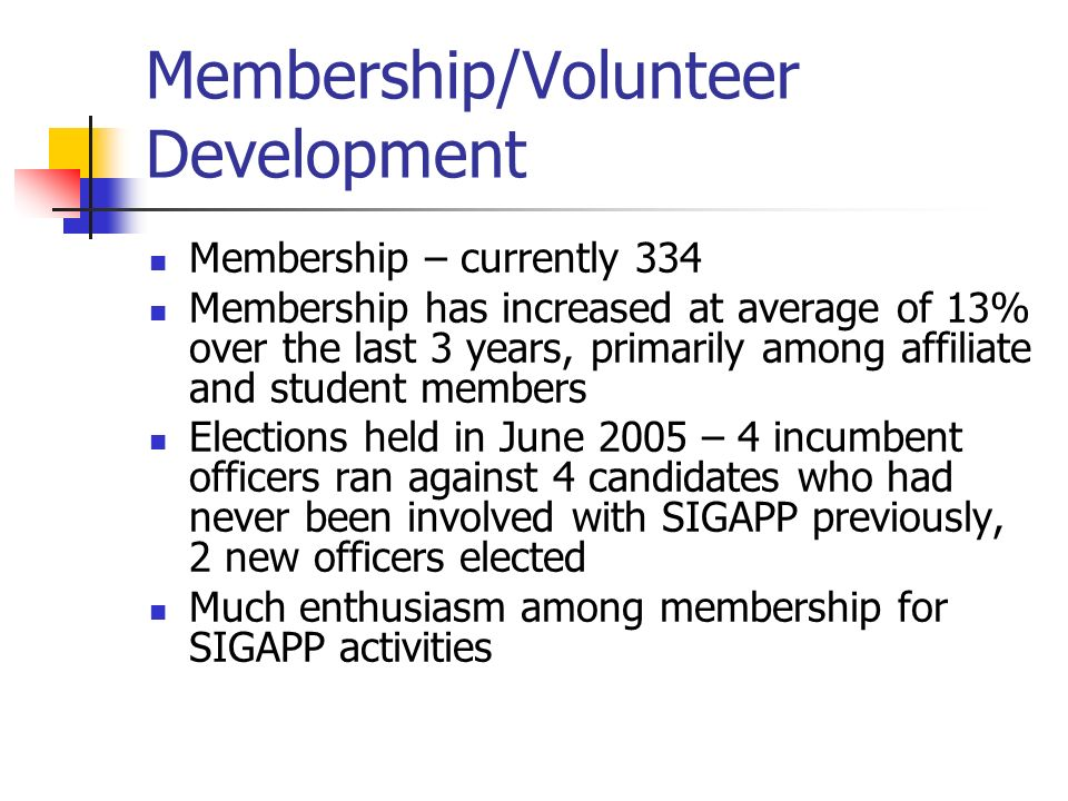 Membership/Volunteer Development Membership – currently 334 Membership has increased at average of 13% over the last 3 years, primarily among affiliate and student members Elections held in June 2005 – 4 incumbent officers ran against 4 candidates who had never been involved with SIGAPP previously, 2 new officers elected Much enthusiasm among membership for SIGAPP activities