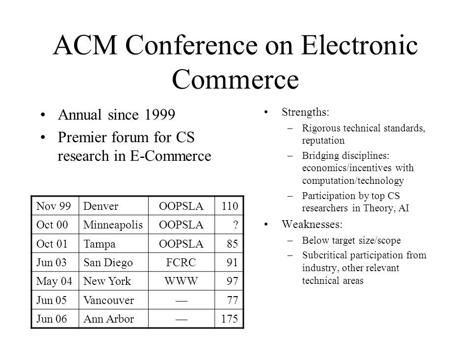 ACM Conference on Electronic Commerce Annual since 1999 Premier forum for CS research in E-Commerce Nov 99DenverOOPSLA110 Oct 00MinneapolisOOPSLA.