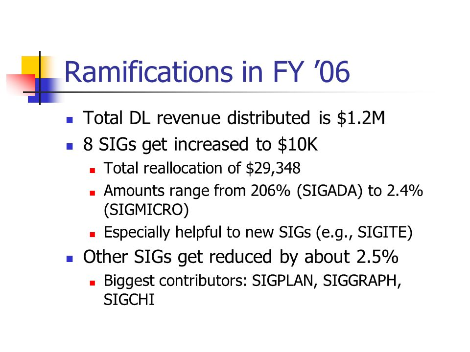 Ramifications in FY 06 Total DL revenue distributed is $1.2M 8 SIGs get increased to $10K Total reallocation of $29,348 Amounts range from 206% (SIGADA) to 2.4% (SIGMICRO) Especially helpful to new SIGs (e.g., SIGITE) Other SIGs get reduced by about 2.5% Biggest contributors: SIGPLAN, SIGGRAPH, SIGCHI