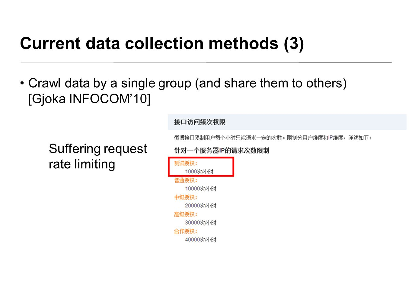 Current data collection methods (3) Crawl data by a single group (and share them to others) [Gjoka INFOCOM10] Suffering request rate limiting