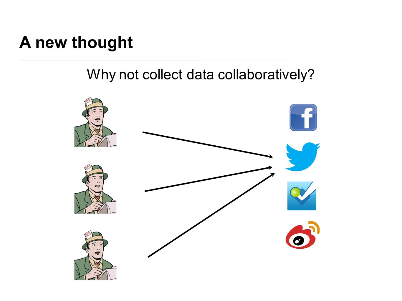 A new thought Why not collect data collaboratively?