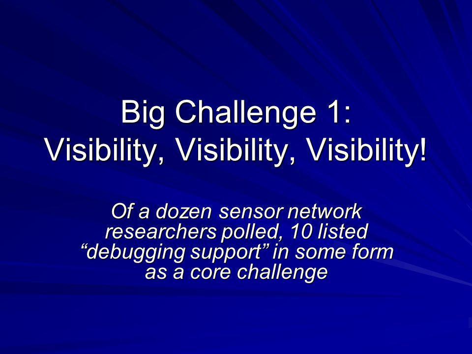 Big Challenge 1: Visibility, Visibility, Visibility.