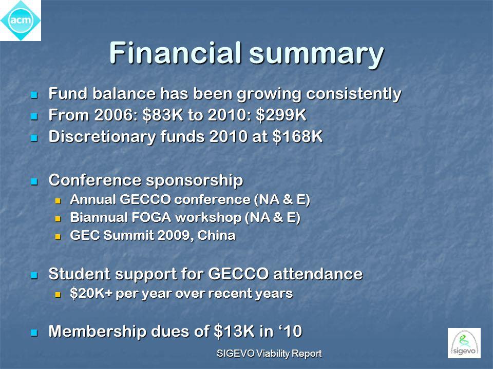 SIGEVO Viability Report SIGEVO member benefits Reduced registration rates at sponsored conferences/workshops -> increase reduction for members.
