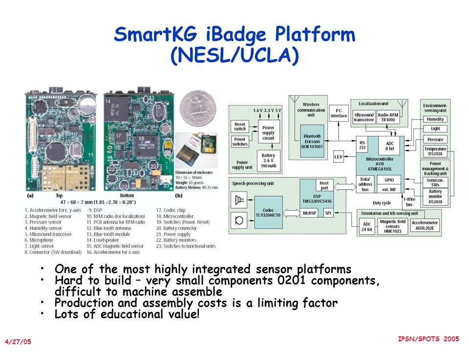 4/27/05 IPSN/SPOTS 2005 SmartKG iBadge Platform (NESL/UCLA) One of the most highly integrated sensor platforms Hard to build – very small components 0201 components, difficult to machine assemble Production and assembly costs is a limiting factor Lots of educational value!